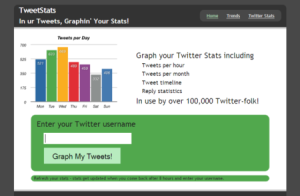 Tweetstats graphic