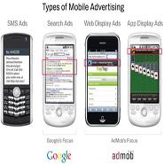 mobile mktg types